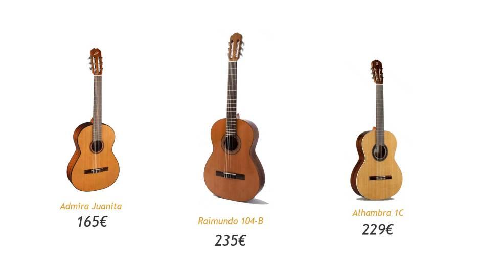 Guitars for beguinners