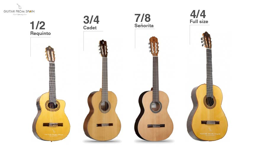 Guitar special sizes